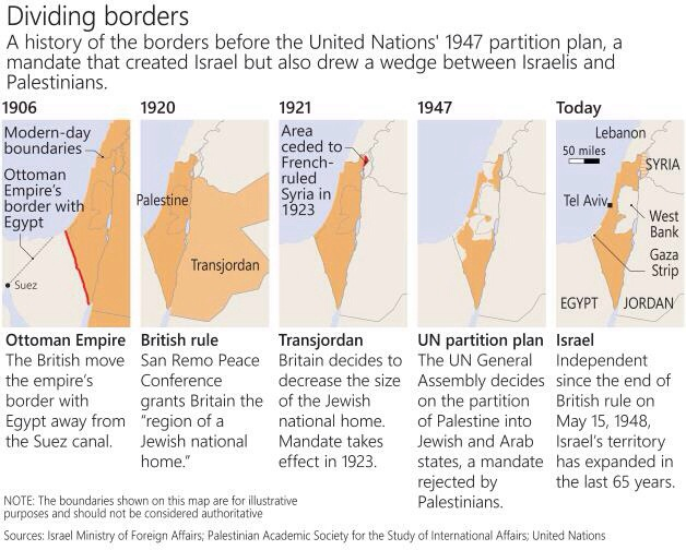 palestine part of conflict It considers that any solution to the middle east conflict must be based on the  following  the occupied palestinian territory the golan heights.