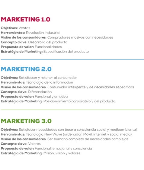 marketing_6
